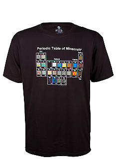 New World Sales Periodic Table Of Minecraft Tee