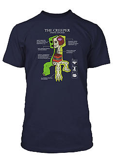 New World Sales Minecraft Creeper Anatomy Tee