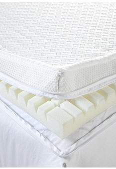 Isotonic ErgoSmart Mattress Topper