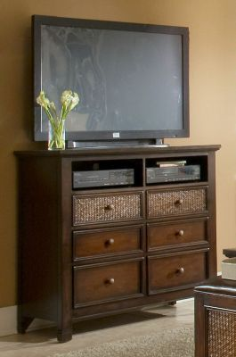 Kingston Isle Media Chest