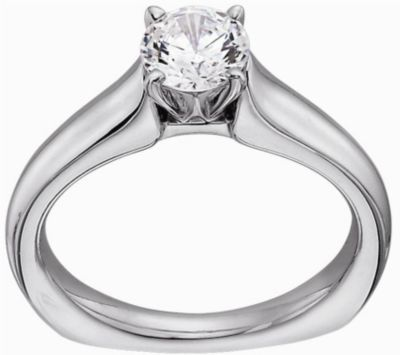 Women's European Shank Solitaire Semi-Mount Engagement ...