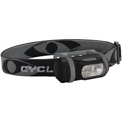 Cyclops CYC-TITANXP 112-Lumen Titan XP LED Headlight