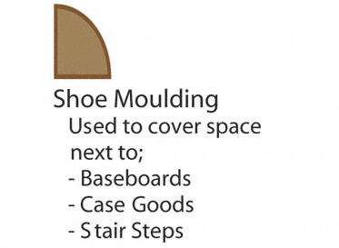 Prefinished Golden Teak Shoe Molding