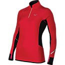 Breath Thermo® Windtop