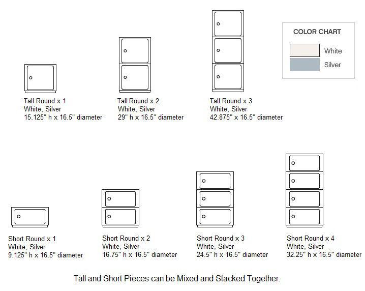Componibili Configurations