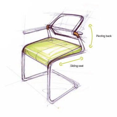 QiVi Chair Functions