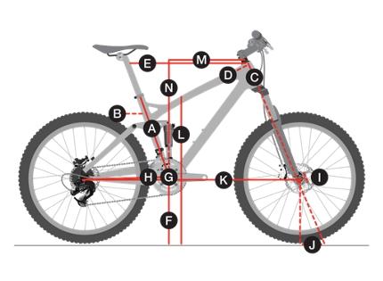 Geometria MTB