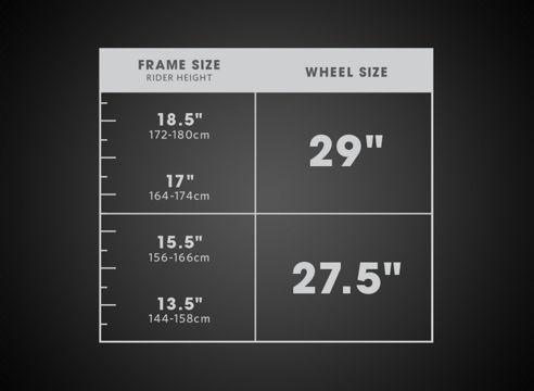 Smart Wheel Size