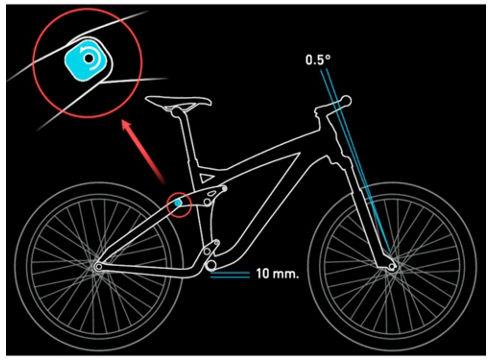 Geometría ajustable Mino Link