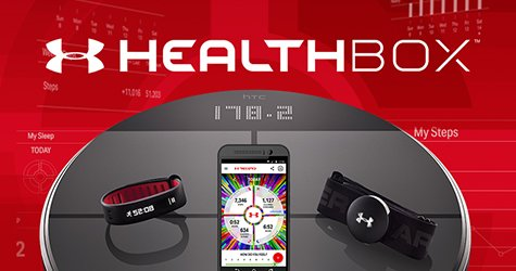YOUR CONNECTED FITNESS SYSTEM.
