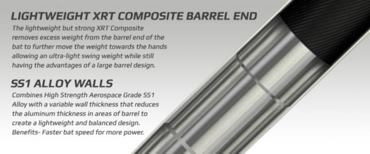 2014 Cannon Lightweight XRT Composite Barrel End