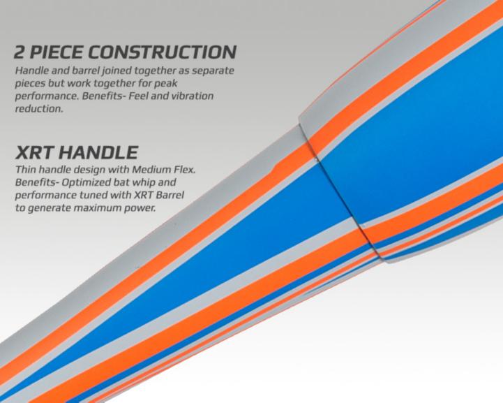 2-Piece Construction
