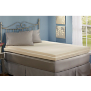 Visco elastic Memory Foam Toppers