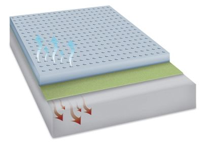 8 inch deluxe memory foam mattress from innergy by therapedic