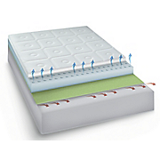12 inch majestic mattress from innergy by therapedic