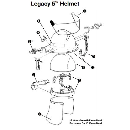 Lion Legacy 5 WaterGuard Faceshield Fasteners for 4