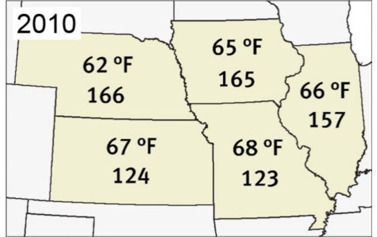 Map showing average minimum temperatures experienced in July-August of 2010 and average yields (bu/acre) in Iowa, Illinois, Missouri, Kansas and Nebraska.
