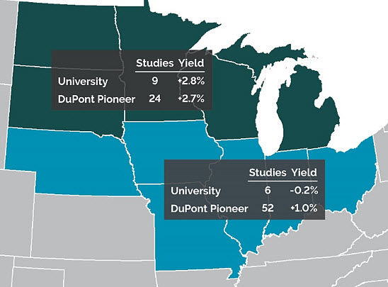 Chart showing average corn yield response to narrow rows - north and central Corn Belt states.