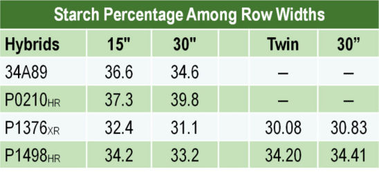 corn_silage_row_width
