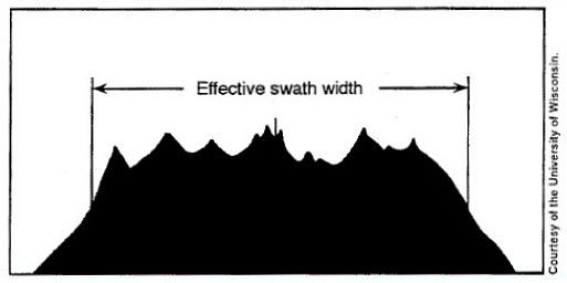 Spray drift pattern falling outside the effective swath width for an aerial application.