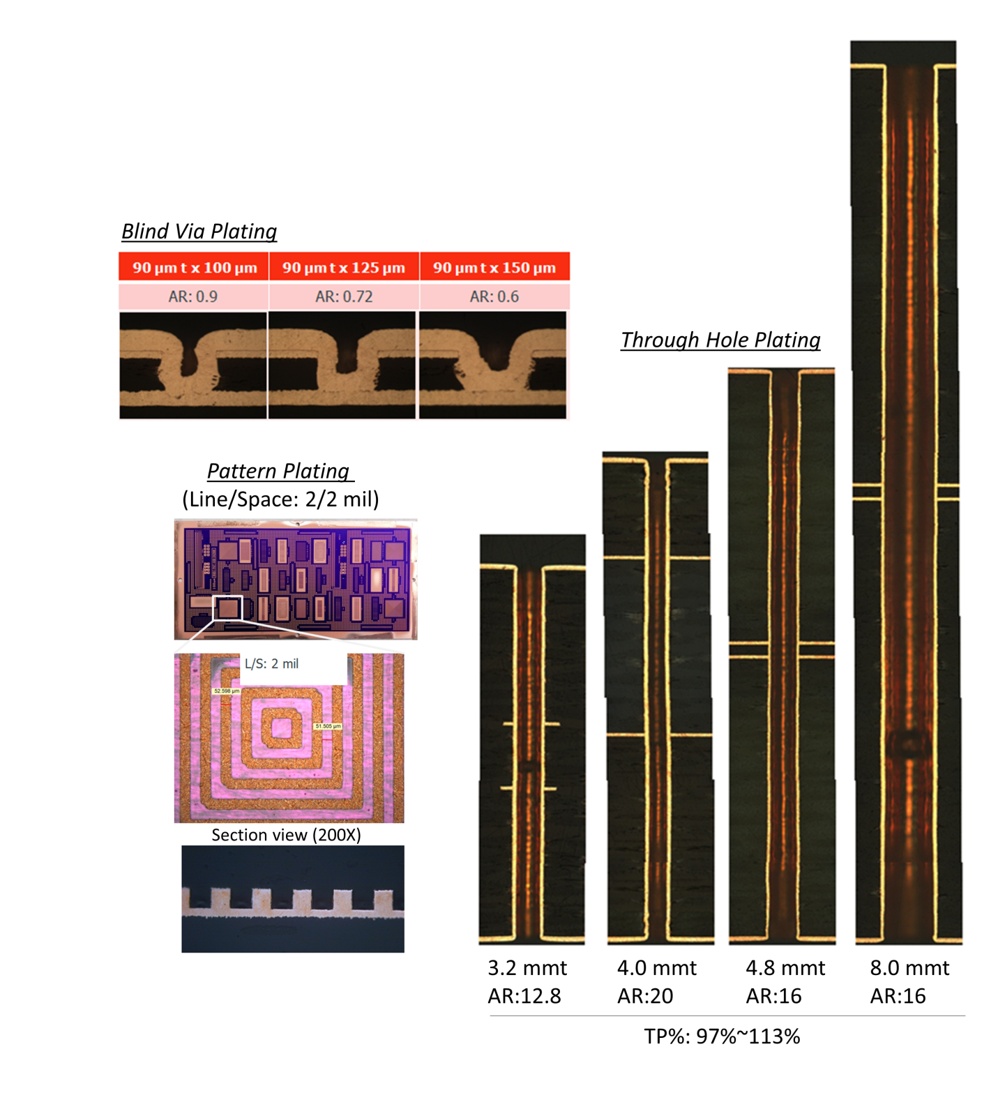 Advancing the thick PCB manufacturing process for 5G