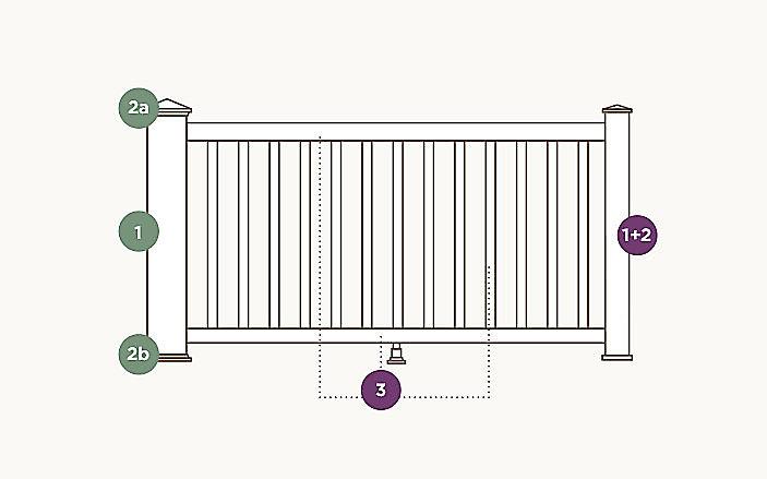 trex Signature railing components diagram