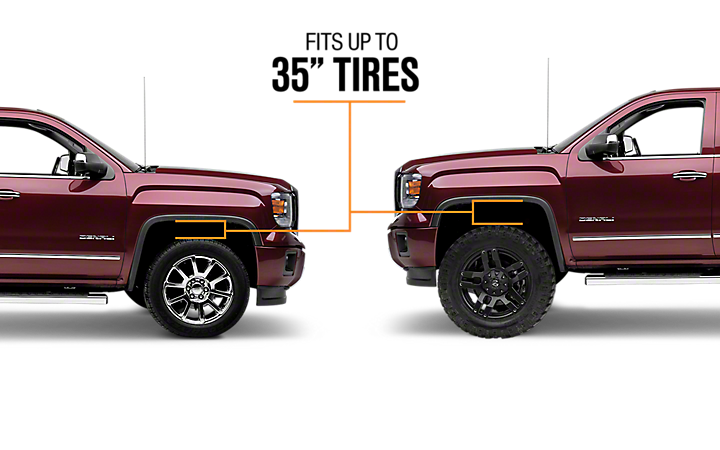 2014-2018 Sierra 1500 Lift Kits | AmericanTrucks
