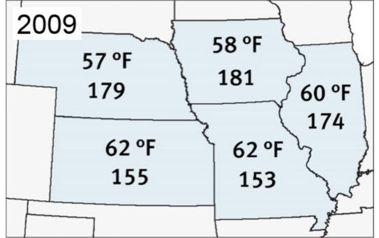 Map showing average minimum temperatures experienced in July-August of 2009 and average yields (bu/acre) in Iowa, Illinois, Missouri, Kansas and Nebraska.