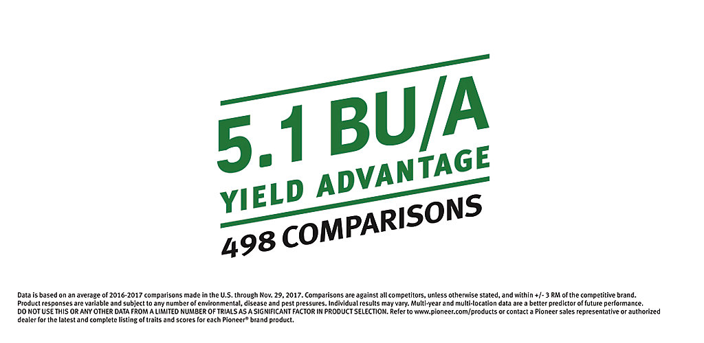 Yield advantage