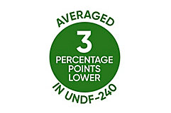 Average in UNDF-240 icon
