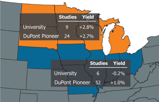 Average corn yield response to narrow rows in northern and central Corn Belt states observed in university and DuPont Pioneer studies conducted from 1991 to 2011.
