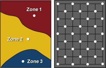 Management zone sampling, resulting in 3 composite samples for a 48-acre field, and grid sampling of the same field.