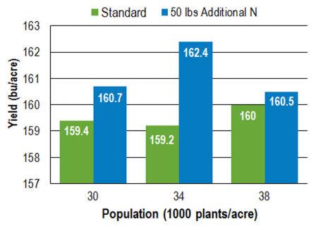 plant_population