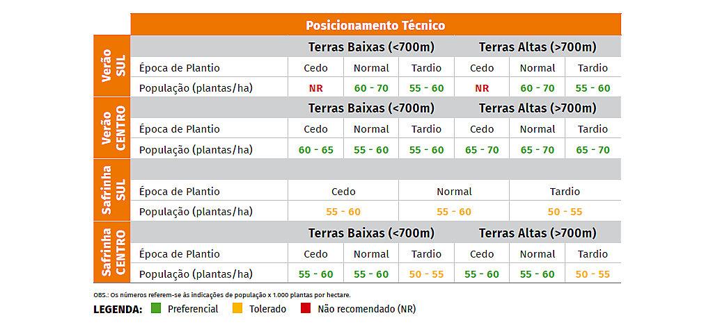 post-tec-B2828