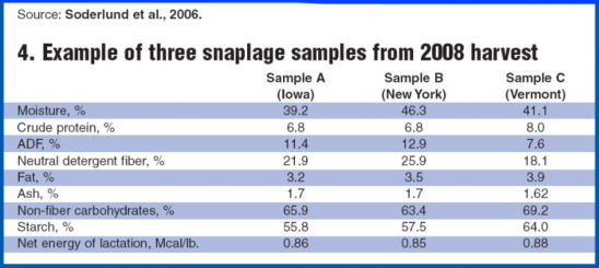 Example of three snaplage samples from 2008 harvest.