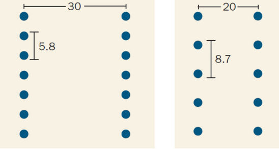 Diagram: 30-inch and 20-inch twin rows