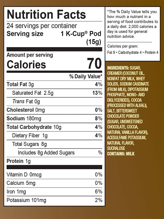 99555068016 Nutritional Facts