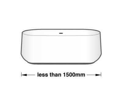 Lực chọn theo chiều dài bồn tắm 1