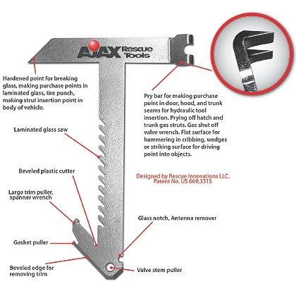 Ajax Rescue Tools Extrication Tomahawk