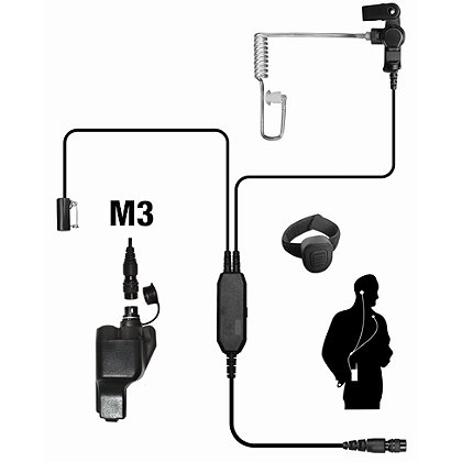 Code Red Executive 2-Wire Lapel Microphone w/Wireless Push-To-Talk