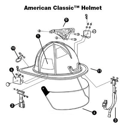 Lion Edge Trim for American Classic Helmets