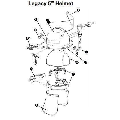 Lion Faceshield Bracket Kit for Legacy 5 Helmets