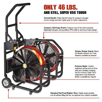 Super Vac Valor Series Battery PPV Fan