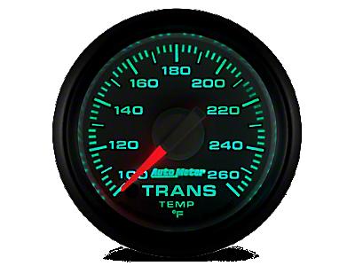 Gauges 2002-2008