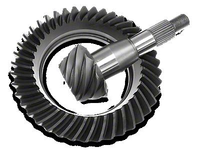 Gears 2009-2018
