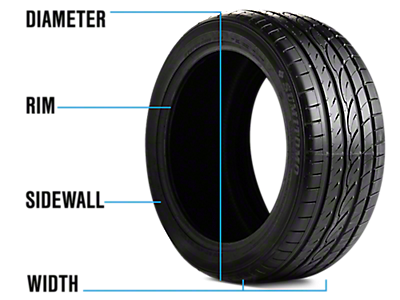 Shop By Tire Size